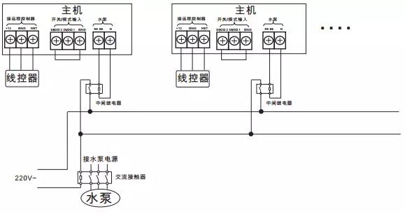 水系统中央空调的主机与水泵是如何控制的?
